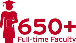 650+ Full-time Faculty