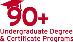 90+ Undergraduate Degree and Certificate Programs