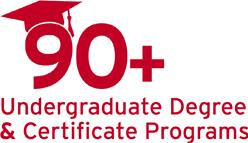 90+ Undergraduate Degree and Certificate Programs