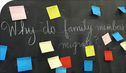 """Blackboard with """"Why do family members migrate"""" written on it 